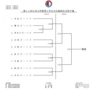 第11回日本少年野球1年生大会福岡北支部予選の組み合わせ