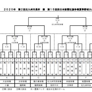 2020年 第2回北九州市長杯 兼 第15回西日本新聞社旗争奪夏季野球大会の組み合わせ