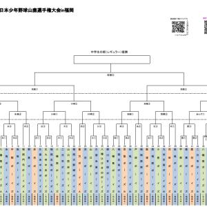 第37回日本少年野球山鹿選手権大会in福岡の組み合わせ