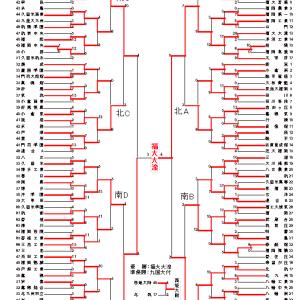 第147回九州地区高等学校野球大会 福岡大会の結果 優勝:福大大濠