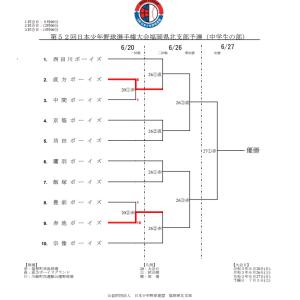第52回日本少年野球選手権大会福岡県北支部予選の途中結果(中学ボーイズ)