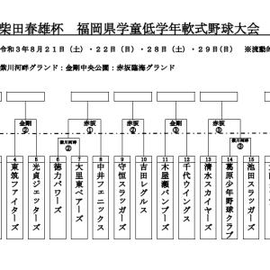 第17回 柴田春雄杯 福岡県学童低学年軟式野球大会 北九州予選の組み合わせ