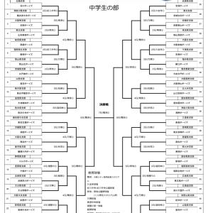 第52回 日本少年野球選手権大会の組み合わせ(中学ボーイズ)