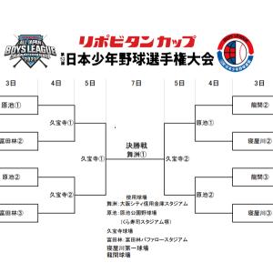 第52回 日本少年野球選手権大会の組み合わせ(学童ボーイズ)