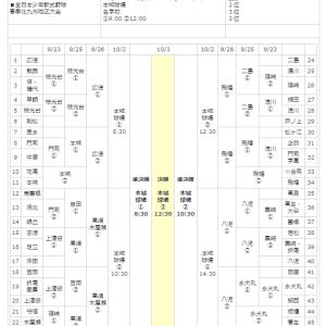 2021 全日本少年軟式野球春季 北九州大会の組み合わせ(中学軟式)