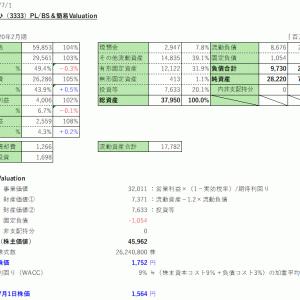 株式投資 40日目:あさひ(3333)の理論株価