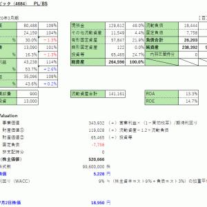 株式投資 41日目:オービック(4684)の資本政策