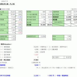 株式投資 42日目:田岡化学工業(4113)の理論株価