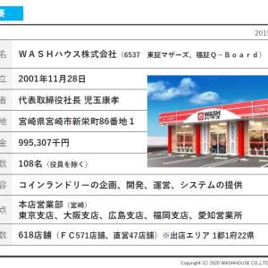 がっちりマンデー「僕たち上場しました!」で取り上げられていたWASHハウス(6537)の株を買おうか検討した結果、、、