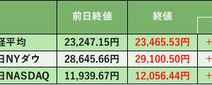 株式投資 83日目:KDDI(9433)初☆購入 & あさひ(3333)再☆購入