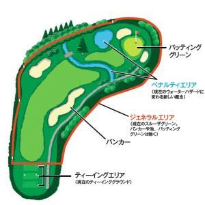 ゴルフとはどんなスポーツ? 道具の重要性