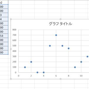 Excelの散布図が正しく出力されない時の対処