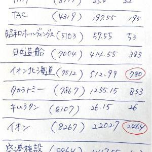株初心者の株の記録