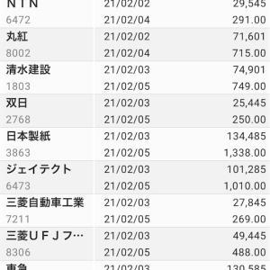 2020年2月の株取引記録