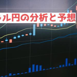【2020/06/8~12】豪ドル円の分析と予想【2020/06/15~】