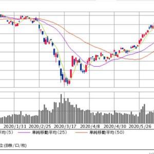 【2020/6/16株主優待情報】今年3番目の上げ幅で日経平均株価大幅高