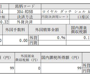米国株|【20年9月】ロイヤル・ダッチ・シェル(RDS-B)から配当金+99円を頂きました!