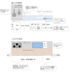 設計:キッチン②