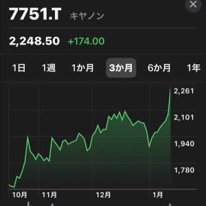 高配当株で有名なキヤノンの株価が上昇しています