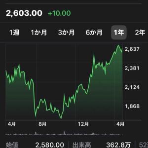 キヤノンが期末配当 増配で株価上昇中