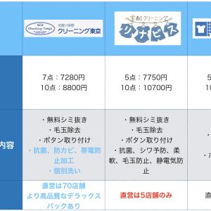 【完全版】クリーニング東京の口コミ・評判からおすすめな人・料金体系など全まとめ