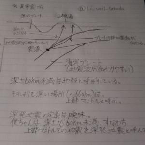 2020/06/15 【図説あり】「異常震域」について・・・お話します・・・