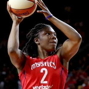 NBAでいうとだれ!?WNBA選手をNBA選手でたとえてみた Part 6