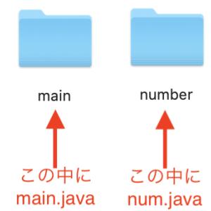 Javaのパッケージ2