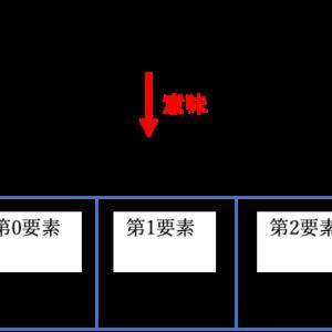 Javaの配列