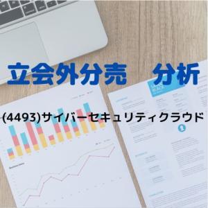 【立会外分売の分析】4493 サイバーセキュリティクラウド