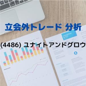【立会外トレードの分析】4486 ユナイトアンドグロウ