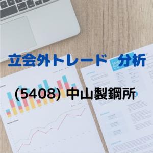 【立会外トレード分析】5408 中山製鋼所