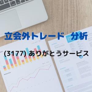 【立会外トレード分析】3177 ありがとうサービス