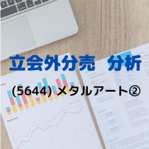 【立会外分売分析】5644 メタルアート②