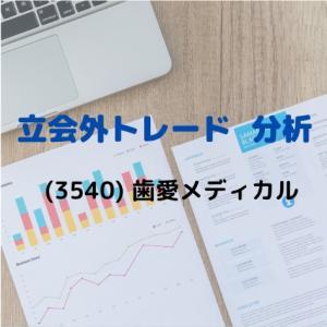 【立会外トレード分析】3540 歯愛メディカル