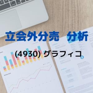 【立会外分売分析】4930 グラフィコ