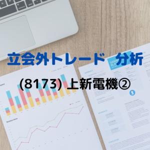 【立会外トレード分析】8173 上新電機②