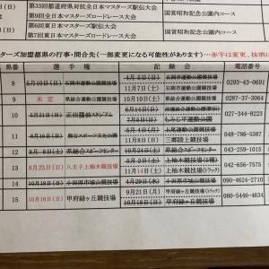 神奈川マスターズ 陸上中止の件
