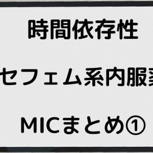 【時間依存性】セフェム系内服薬のMICの一覧【ブドウ球菌・レンサ球菌編】