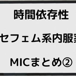 【時間依存性】セフェム系内服薬のMICの一覧【グラム陽性菌編(ブドウ球菌・レンサ球菌以外)】