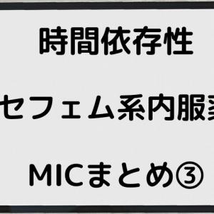【時間依存性】セフェム系内服薬のMICの一覧【グラム陰性菌編】