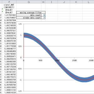 [Excel セル関数] 設定変更可能な移動平均フィルタを実現する