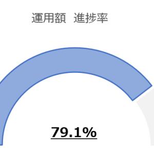 【運用実績2020年8月】年間目標運用額進捗率79.1%
