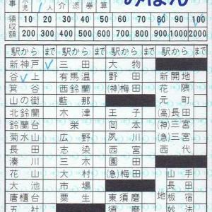 北神急行電鉄 北神線