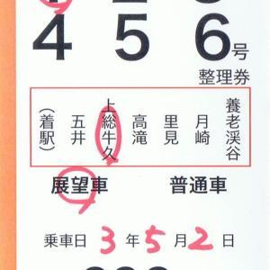 小湊鉄道 房総里山トロッコ