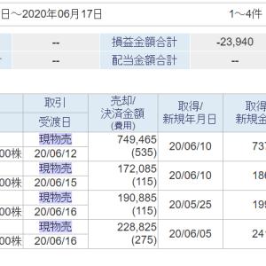 2020/06第二週の損益金額