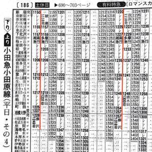 【備忘】小田急電鉄 【湘南急行】という列車種別 短命すぎて忘れられそうなんです (7)