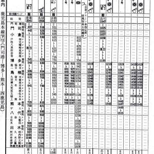 【備忘】快速九州一周号 「サザンクロス」で小倉起点に反時計回り!