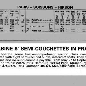 【備忘】フランス 想像を絶する窮屈な寝台車(?)について