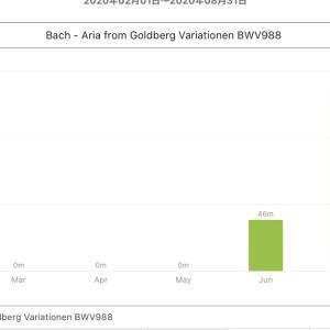 🎼 Bach - Aria from Goldberg Variations BWV988
